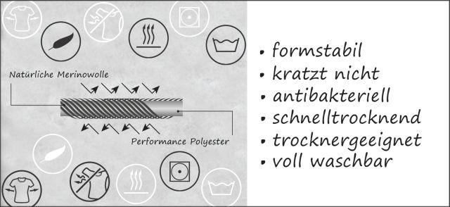 Eigenschaften-SuperNatural-