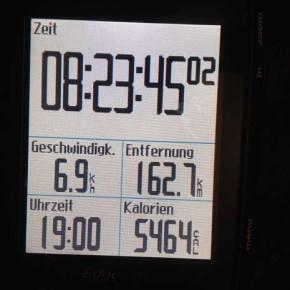162,7 km
