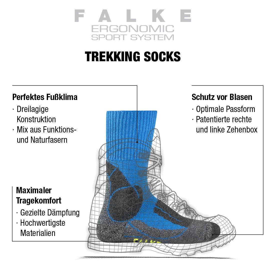 Warme Füße mit Falke Trekking Socks